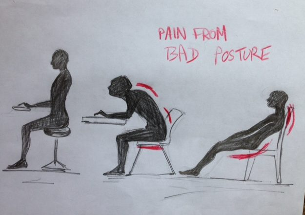 Pain and posture - holisticmassagekneads.co.u