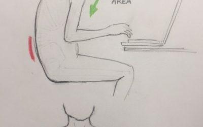 Avoid Shoulder pain