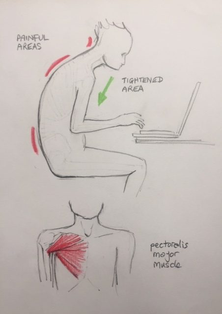 Avoid Shoulder pain